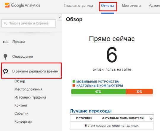 Проверка Google Analytics в реальном времени